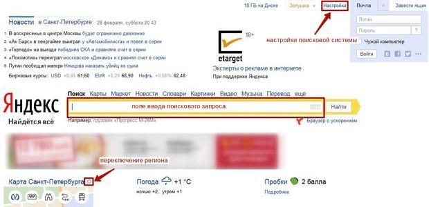 Обзор главной страницы Яндекса