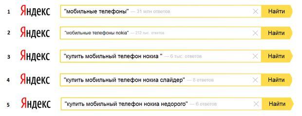 Анализ запросов через Яндекс